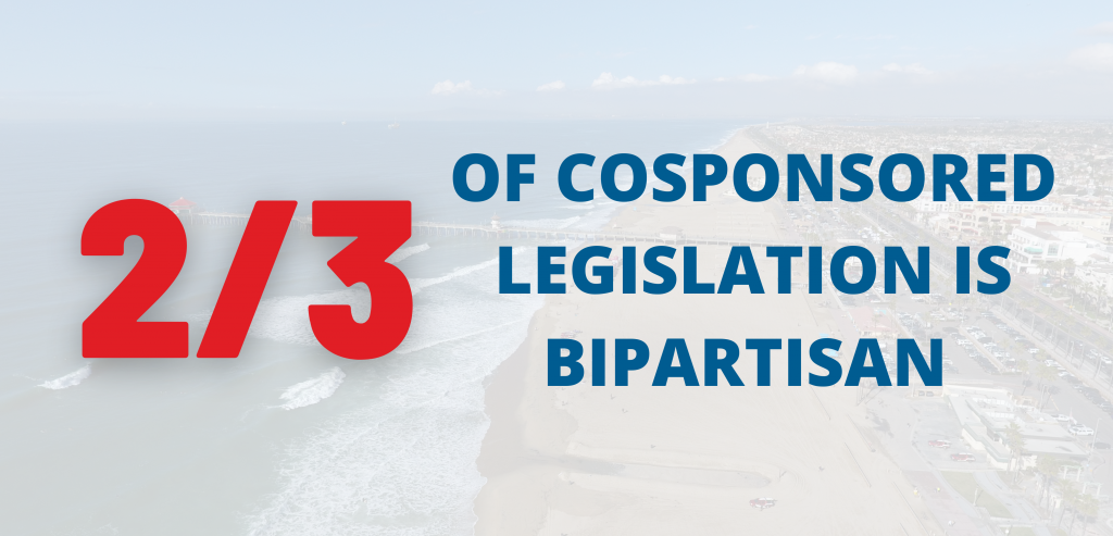 2/3 of cosponsored legislation is bipartisan